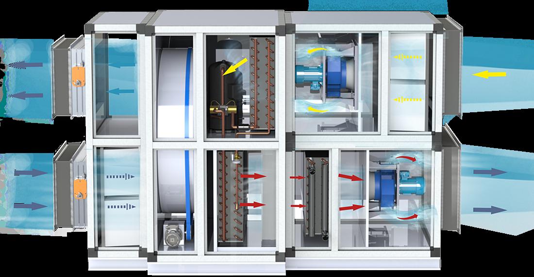 Схема распределения воздуха в агрегате климатическом серии «ATLANTIS»
